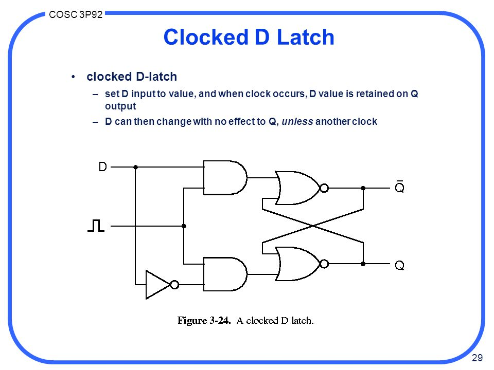 Clocked D Latch clocked D-latch