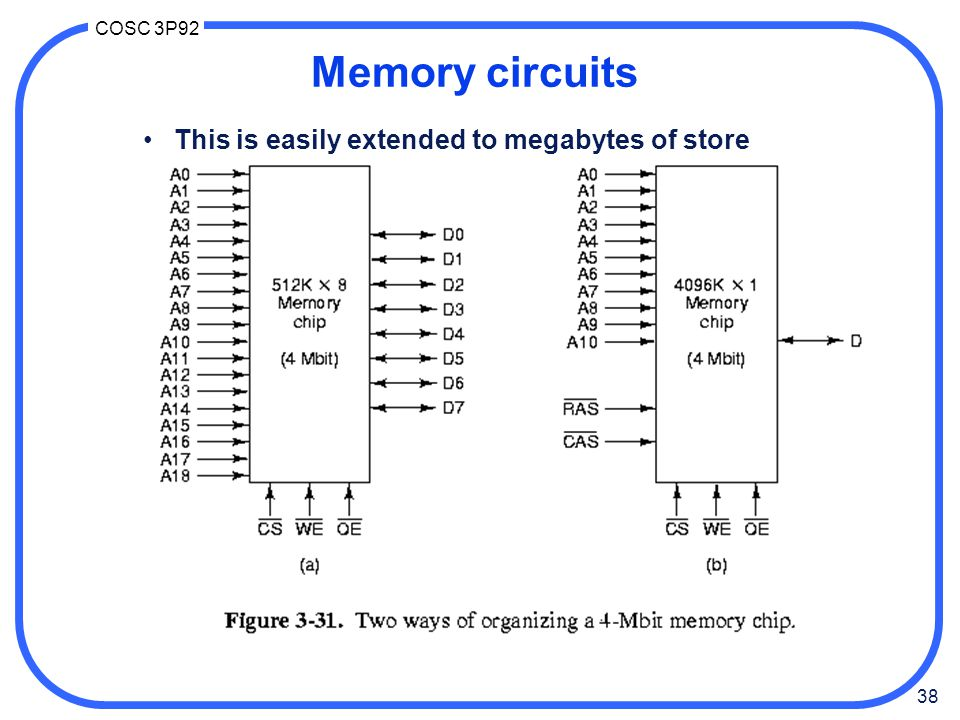 Memory circuits This is easily extended to megabytes of store