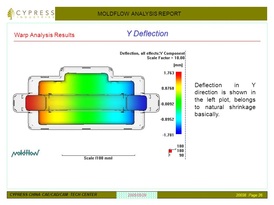 Y Deflection Warp Analysis Results