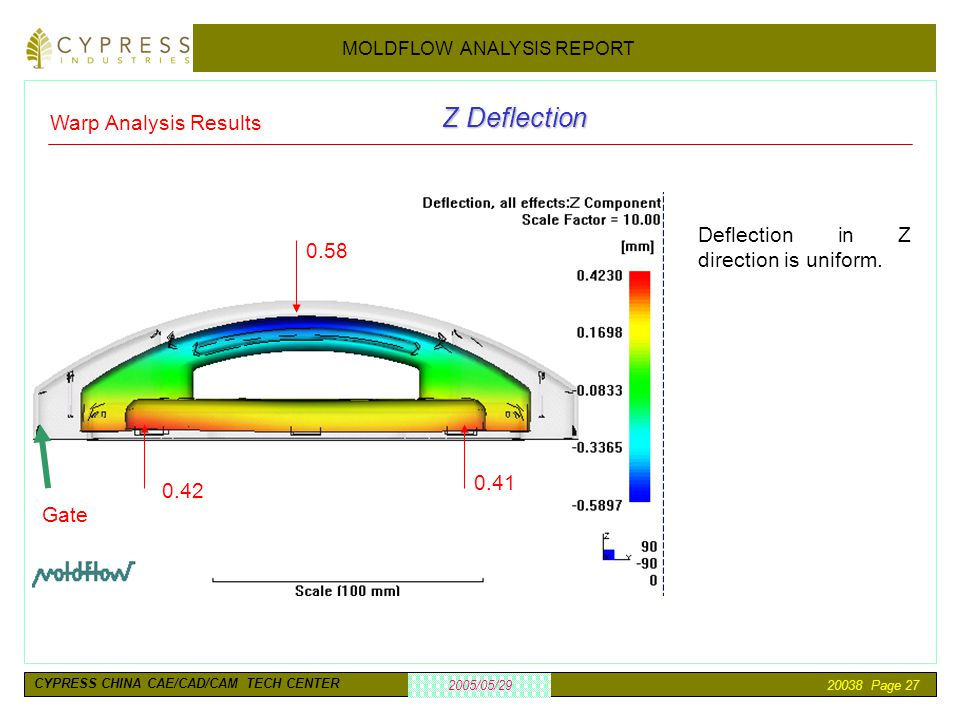 Z Deflection Warp Analysis Results