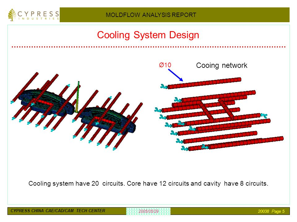 Cooling System Design Cooing network Ø10