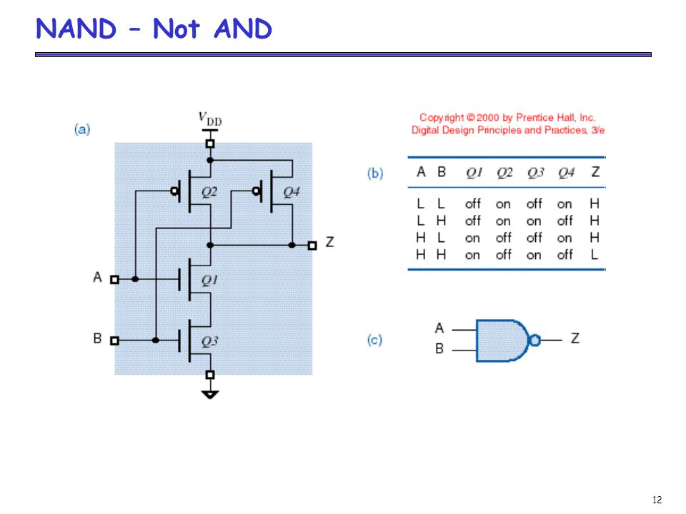NAND – Not AND
