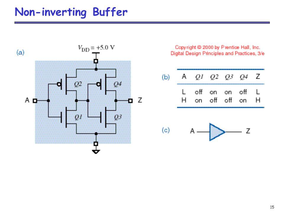 Non-inverting Buffer
