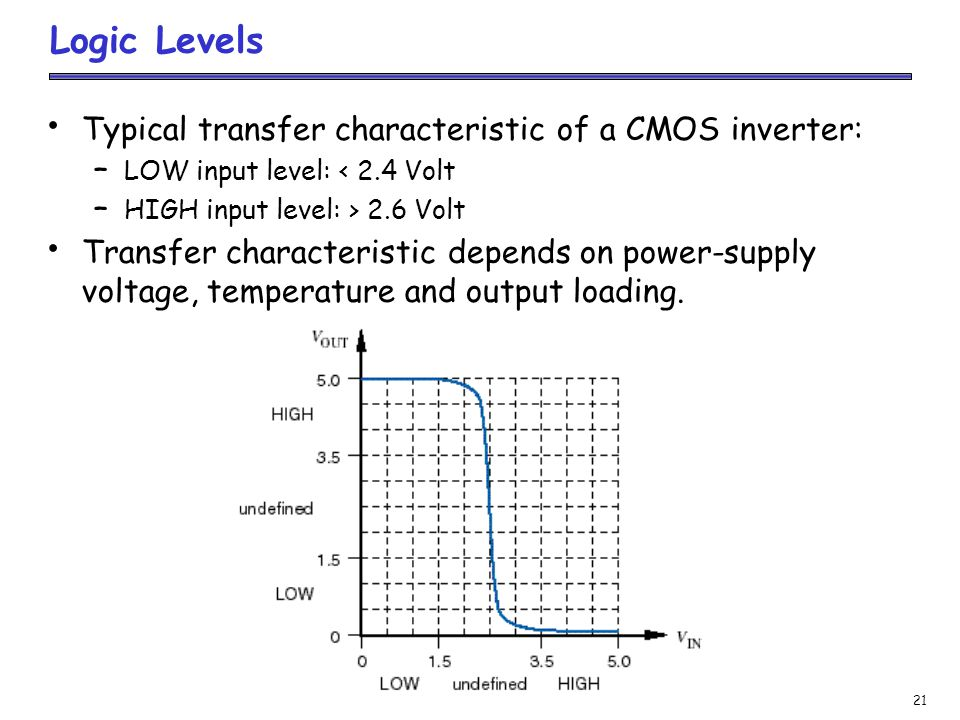 Logic Levels Typical transfer characteristic of a CMOS inverter: