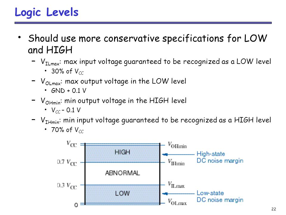 Logic Levels Should use more conservative specifications for LOW and HIGH. VILmax: max input voltage guaranteed to be recognized as a LOW level.