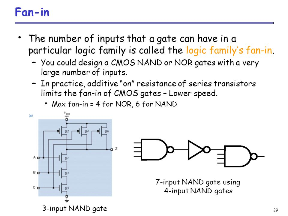 Fan-in The number of inputs that a gate can have in a particular logic family is called the logic family's fan-in.
