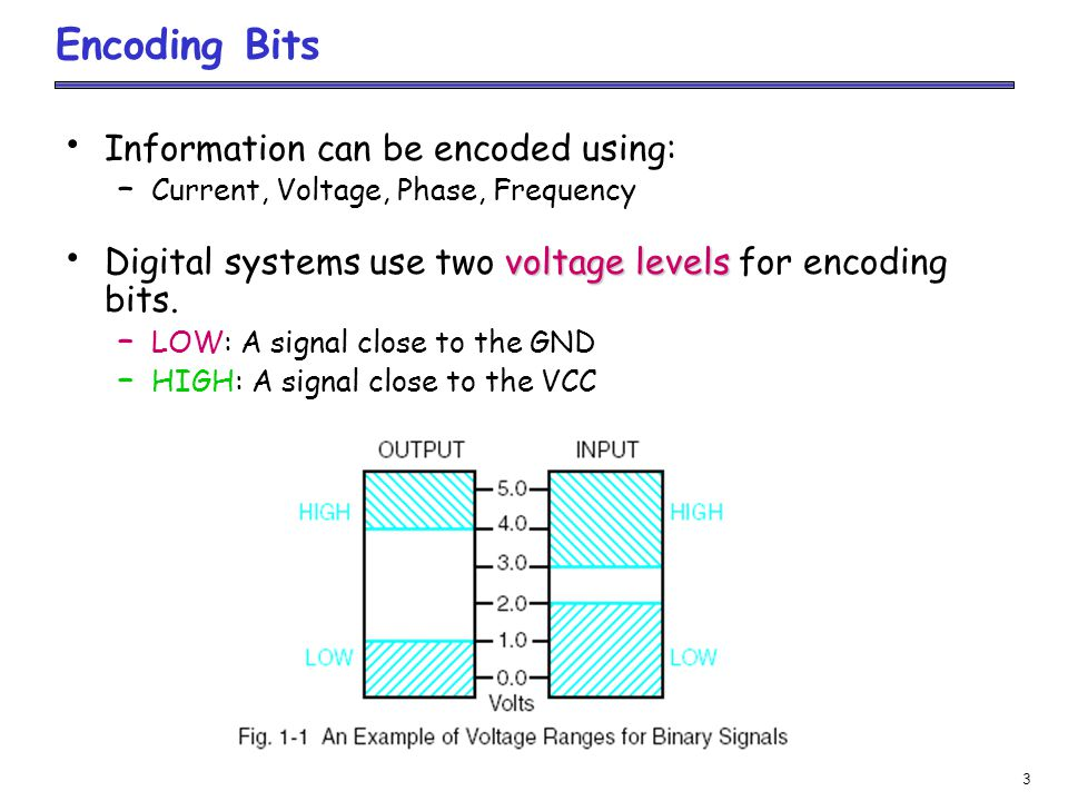 Encoding Bits Information can be encoded using:
