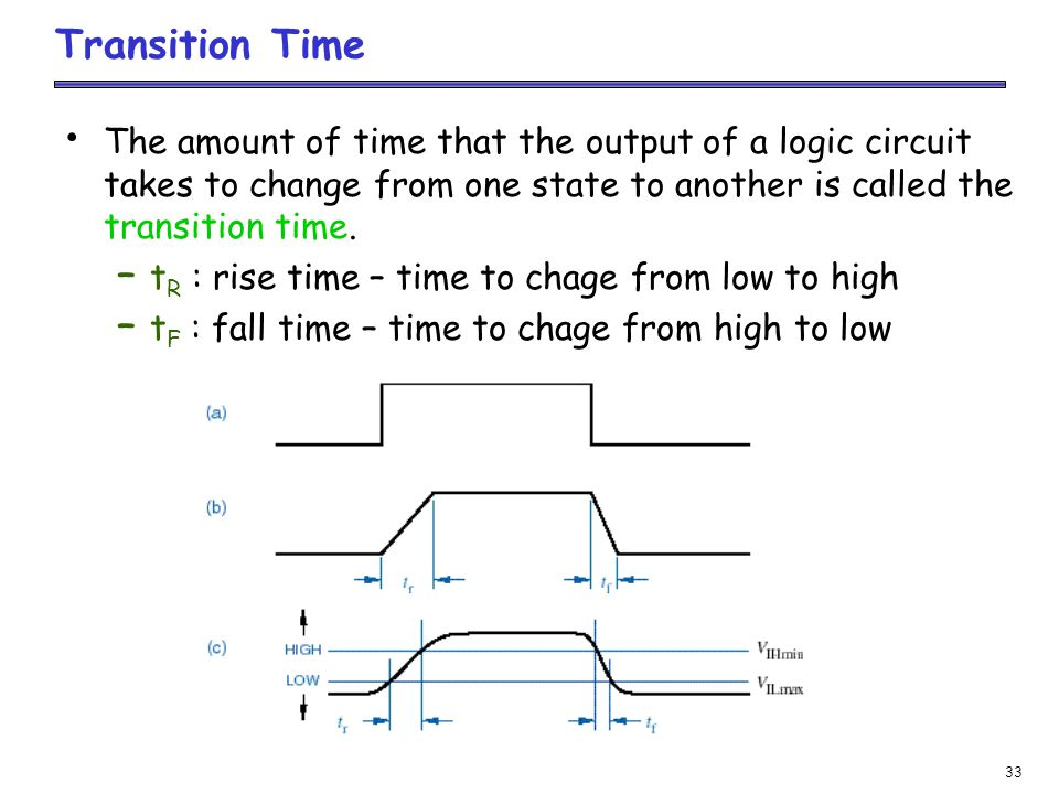 Transition Time The amount of time that the output of a logic circuit takes to change from one state to another is called the transition time.