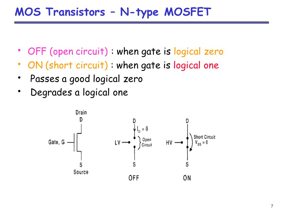 MOS Transistors – N-type MOSFET