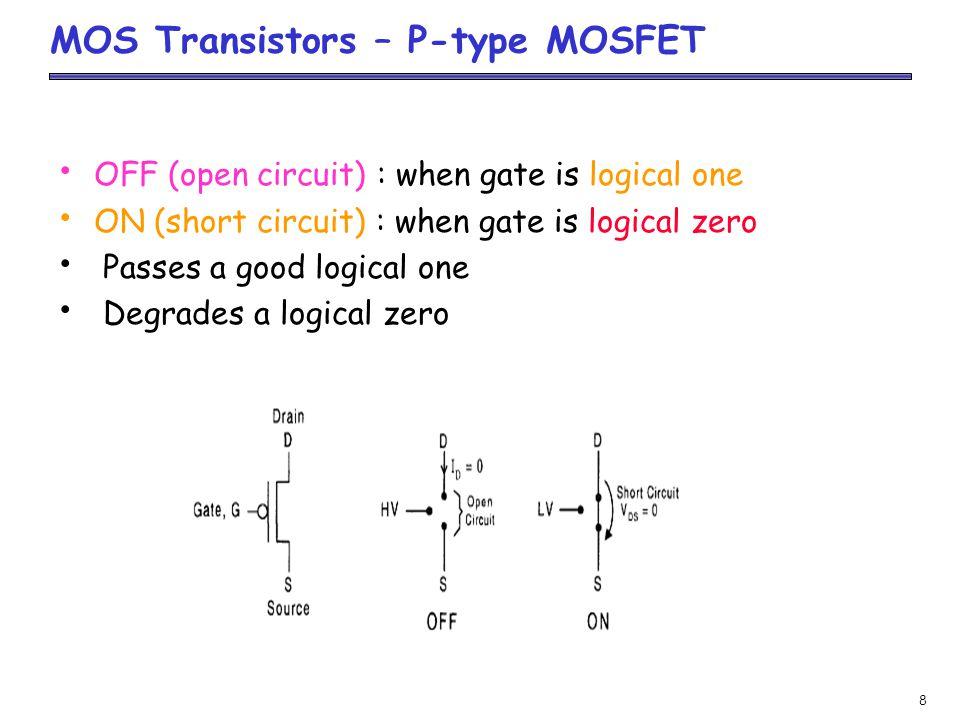 MOS Transistors – P-type MOSFET