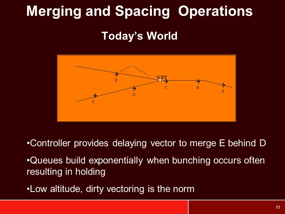 Merging and Spacing Operations Today's World