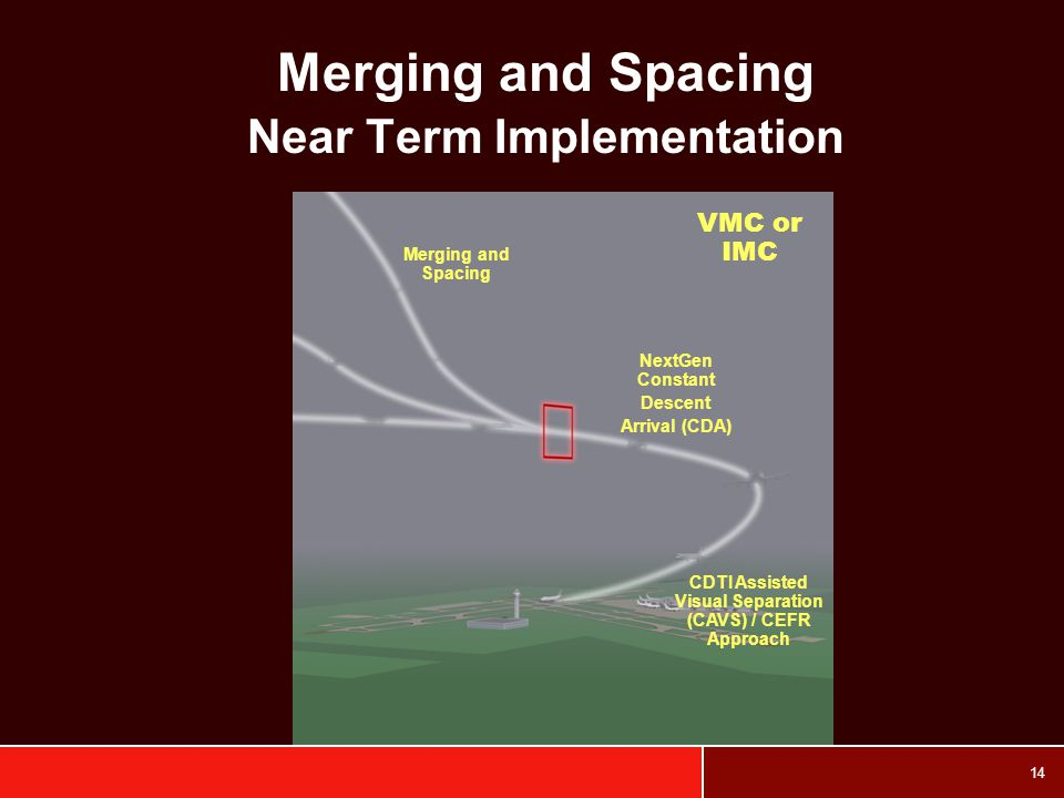 Merging and Spacing Near Term Implementation