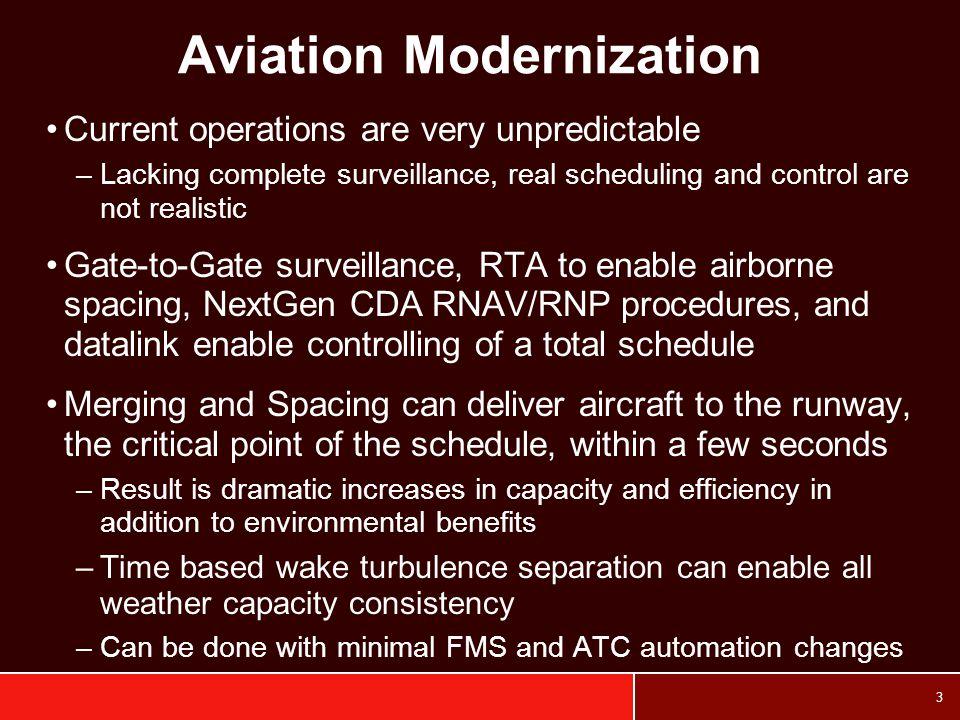 Aviation Modernization
