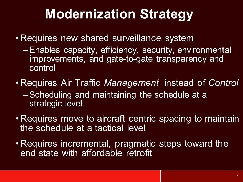 Modernization Strategy