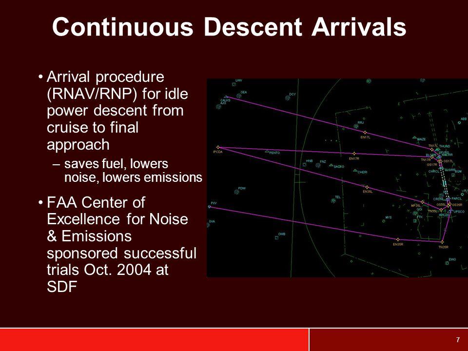 Continuous Descent Arrivals