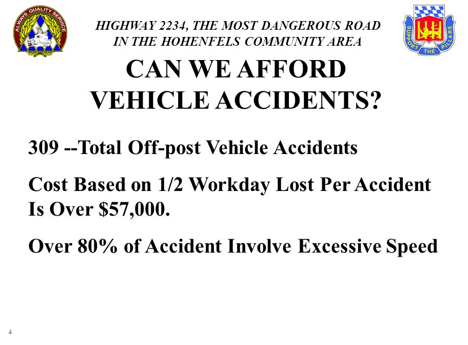 CAN WE AFFORD VEHICLE ACCIDENTS