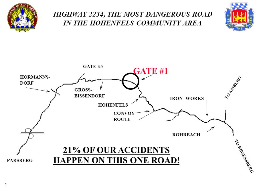 21% OF OUR ACCIDENTS HAPPEN ON THIS ONE ROAD!