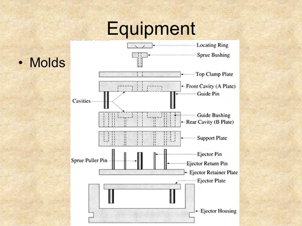 Equipment Molds