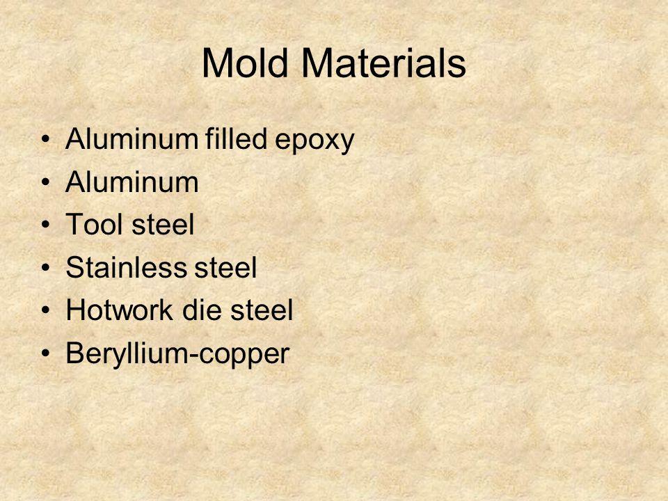 Mold Materials Aluminum filled epoxy Aluminum Tool steel