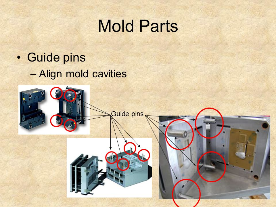 Mold Parts Guide pins Align mold cavities Guide pins