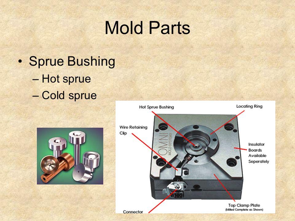 Mold Parts Sprue Bushing Hot sprue Cold sprue
