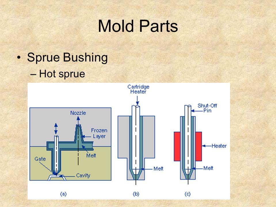 Mold Parts Sprue Bushing Hot sprue
