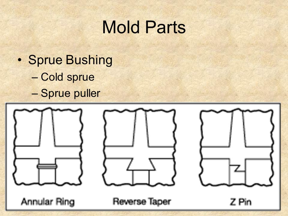 Mold Parts Sprue Bushing Cold sprue Sprue puller