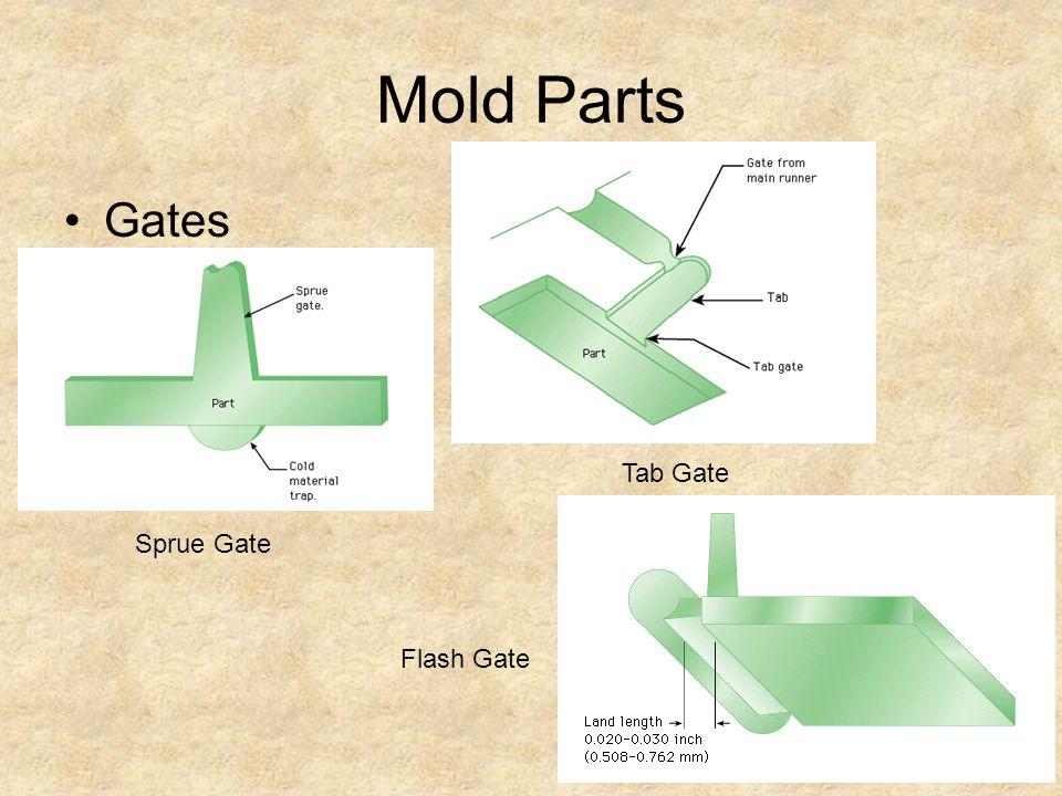 Mold Parts Gates Tab Gate Sprue Gate Flash Gate