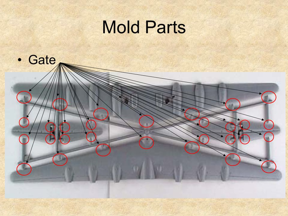 Mold Parts Gate