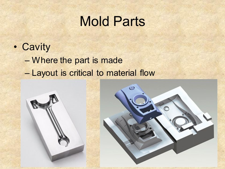 Mold Parts Cavity Where the part is made