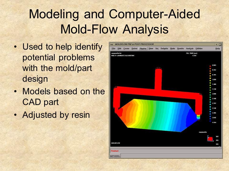 Modeling and Computer-Aided Mold-Flow Analysis