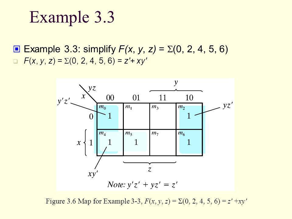 Example 3.3 Example 3.3: simplify F(x, y, z) = S(0, 2, 4, 5, 6)