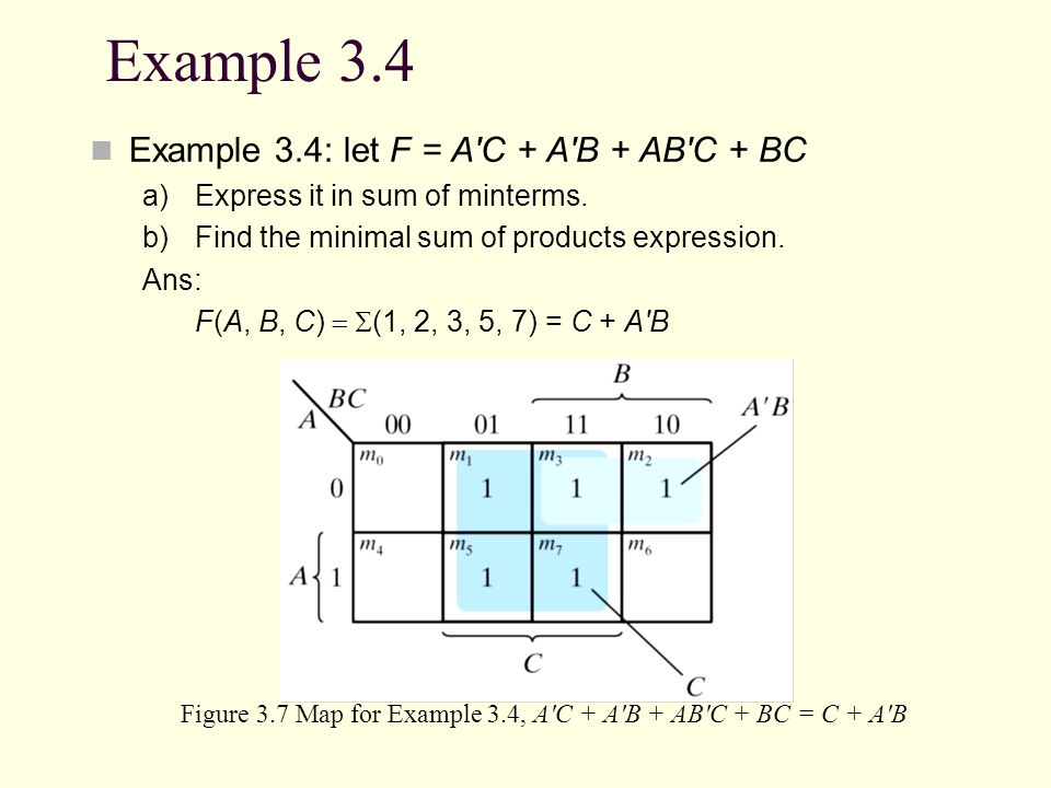 Figure 3.7 Map for Example 3.4, A C + A B + AB C + BC = C + A B