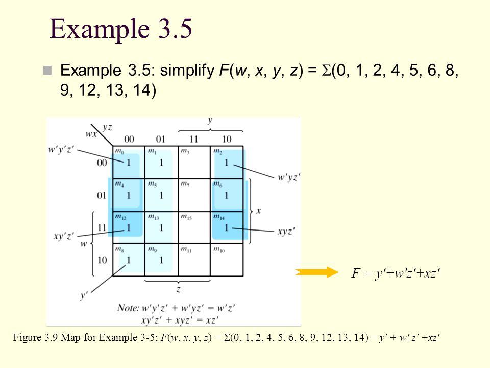 Example 3.5 Example 3.5: simplify F(w, x, y, z) = S(0, 1, 2, 4, 5, 6, 8, 9, 12, 13, 14) F = y +w z +xz