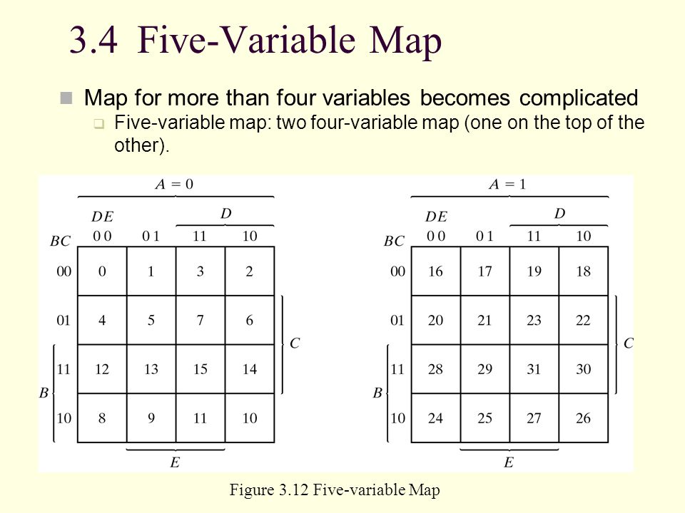 Figure 3.12 Five-variable Map