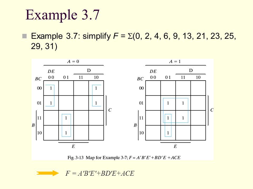 Example 3.7 Example 3.7: simplify F = S(0, 2, 4, 6, 9, 13, 21, 23, 25, 29, 31) F = A B E +BD E+ACE