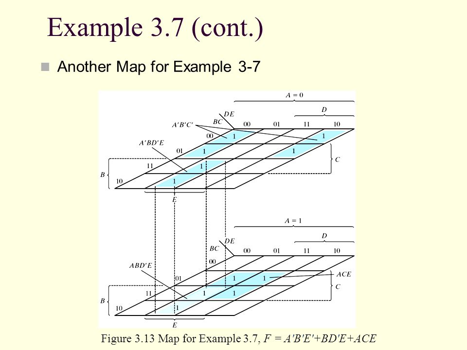 Figure 3.13 Map for Example 3.7, F = A B E +BD E+ACE