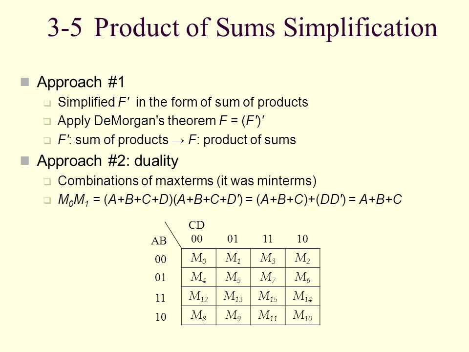 3-5 Product of Sums Simplification