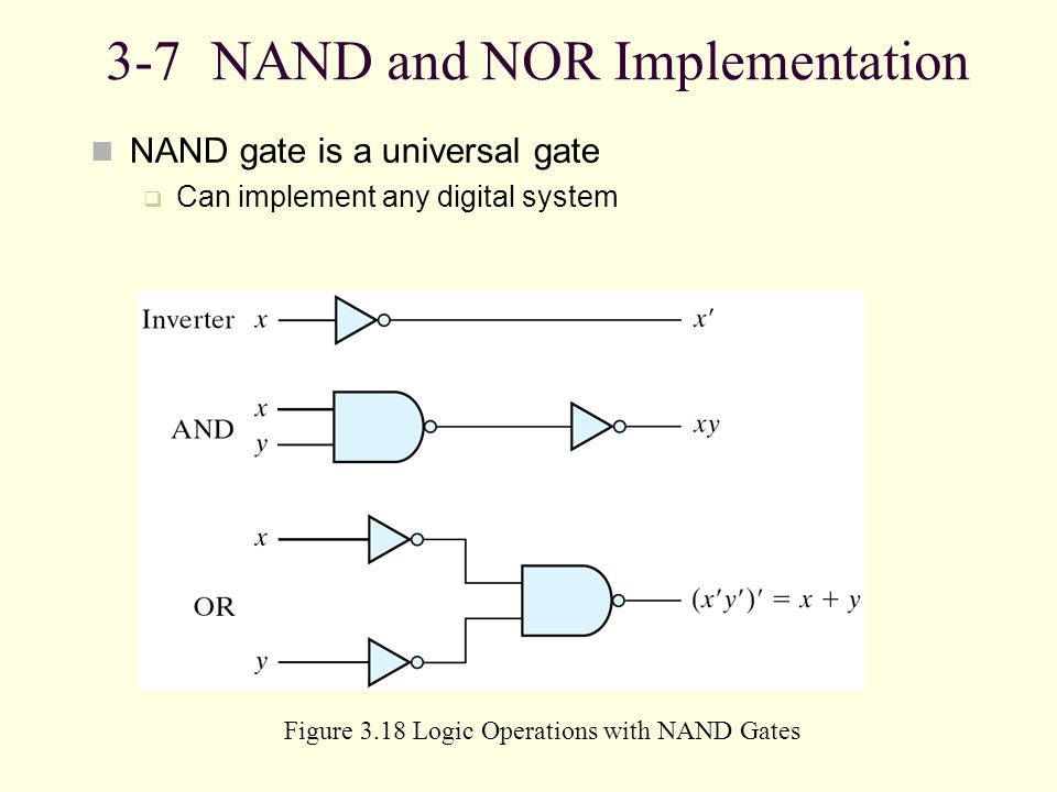 3-7 NAND and NOR Implementation