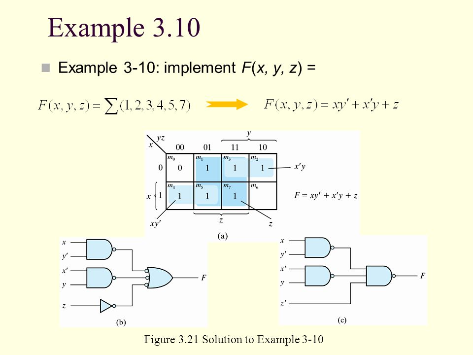 Example 3.10 Example 3-10: implement F(x, y, z) =