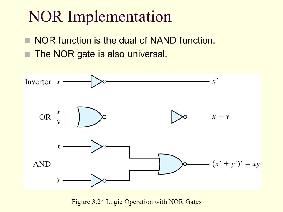 Figure 3.24 Logic Operation with NOR Gates