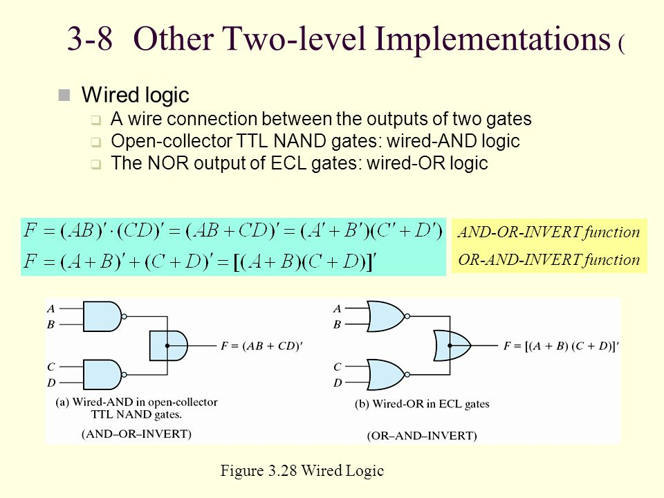 3-8 Other Two-level Implementations (