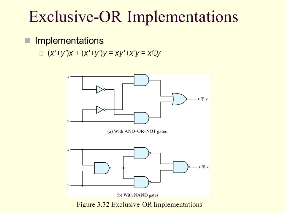 Exclusive-OR Implementations