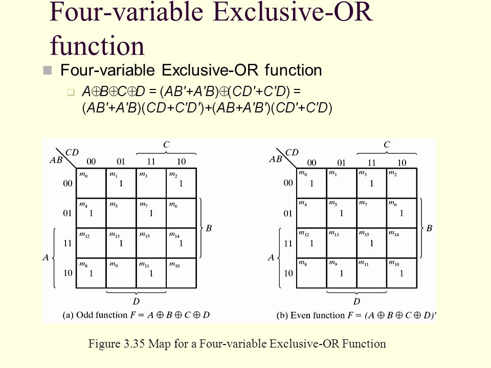 Four-variable Exclusive-OR function