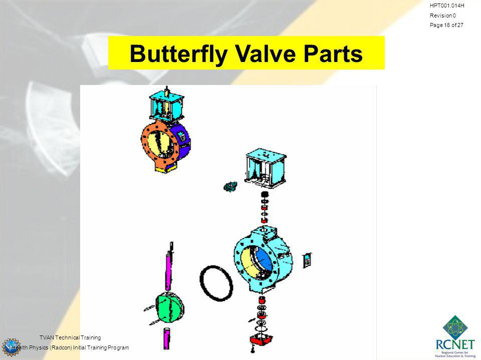 Butterfly Valve Parts HPT Revision 1 HPT H Revision 0
