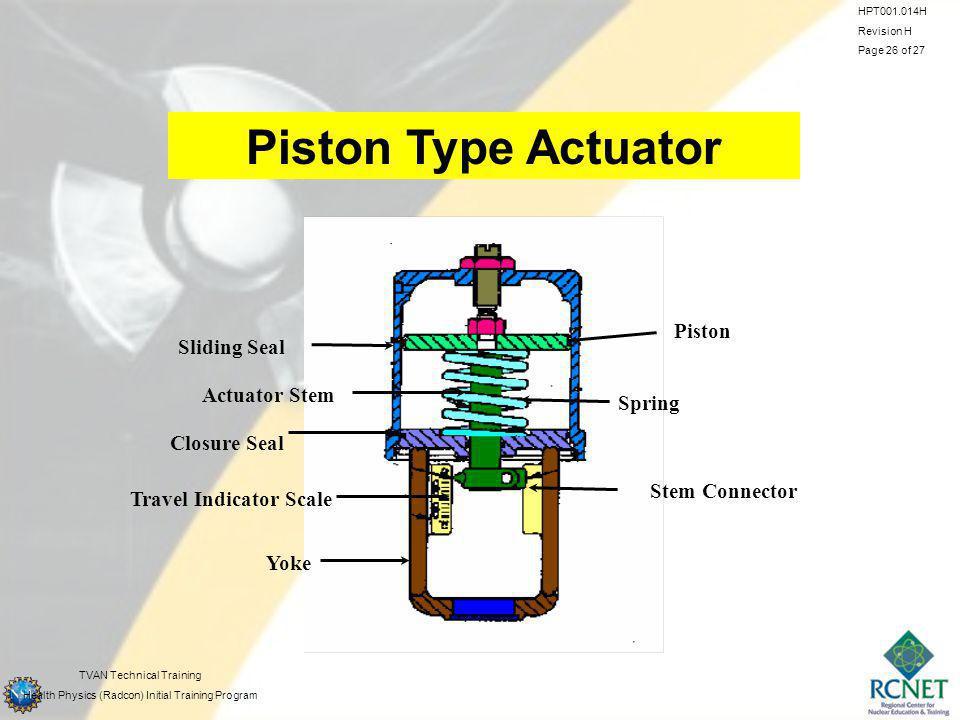 Piston Type Actuator Piston Sliding Seal Actuator Stem Spring