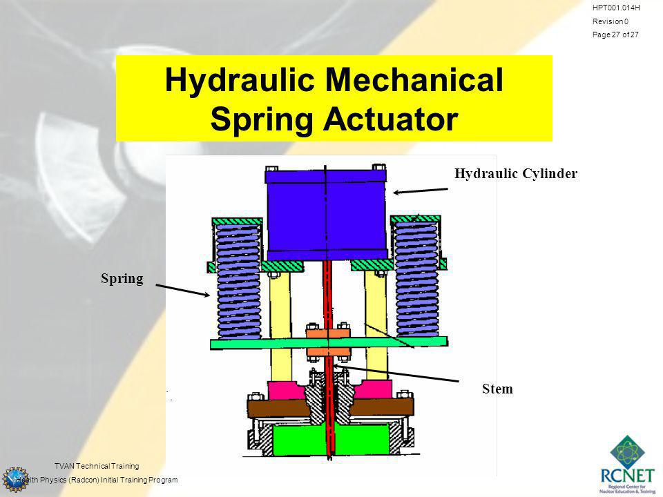 Hydraulic Mechanical Spring Actuator