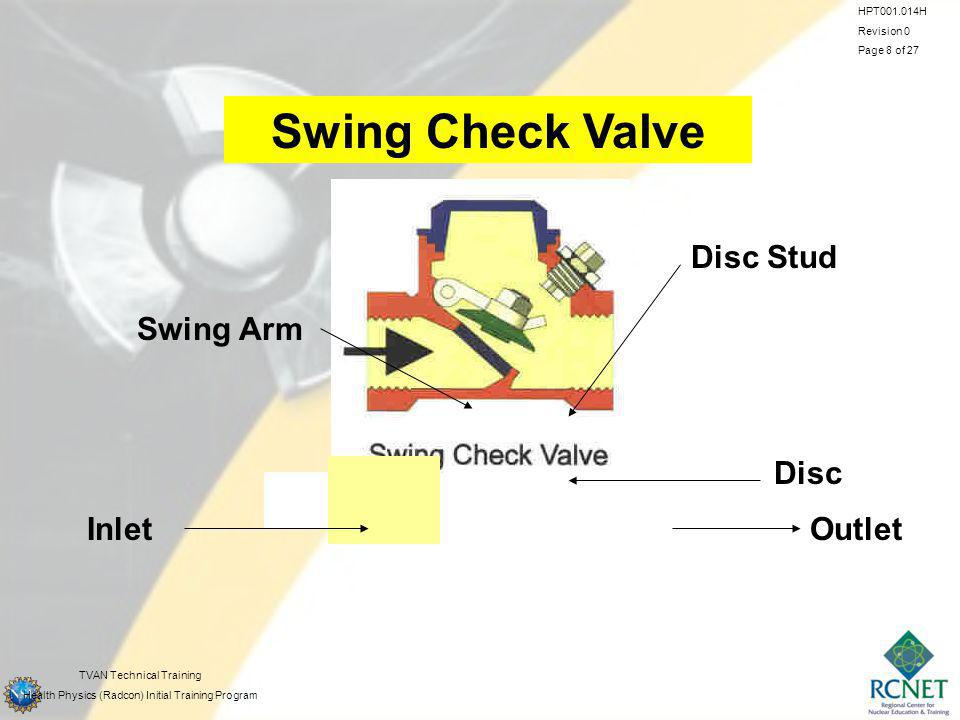 Swing Check Valve Disc Stud Swing Arm Disc Inlet Outlet HPT H