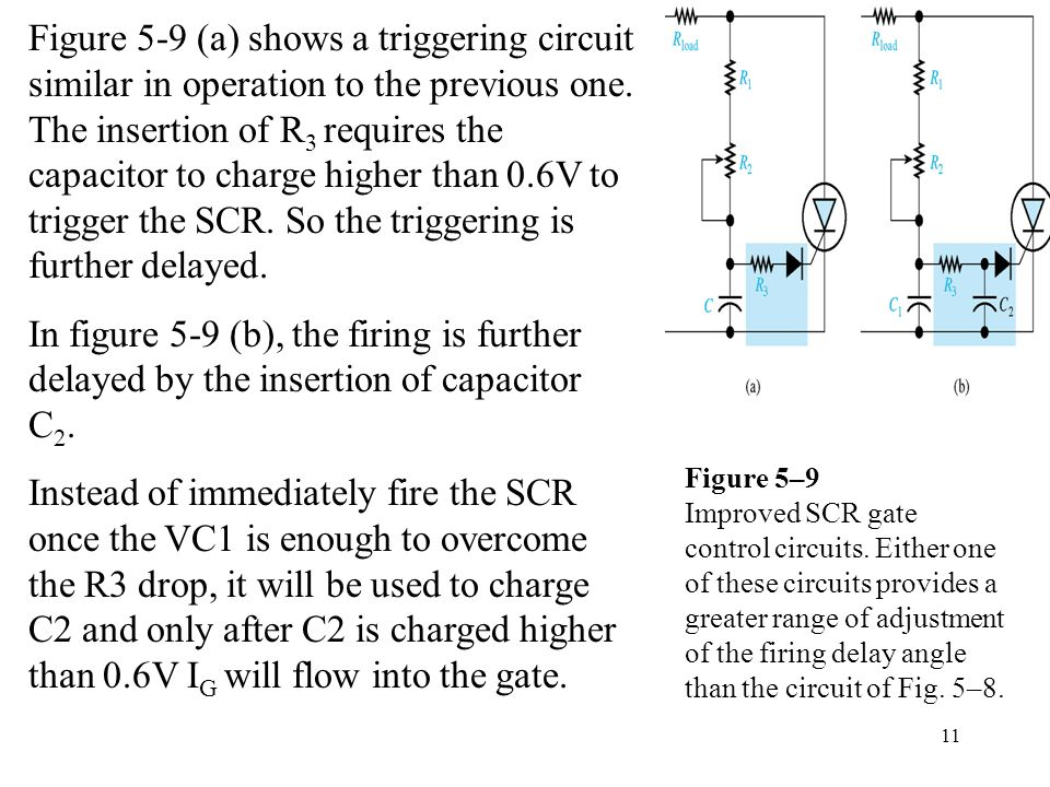 Figure 5-9 (a) shows a triggering circuit similar in operation to the previous one. The insertion of R3 requires the capacitor to charge higher than 0.6V to trigger the SCR. So the triggering is further delayed.