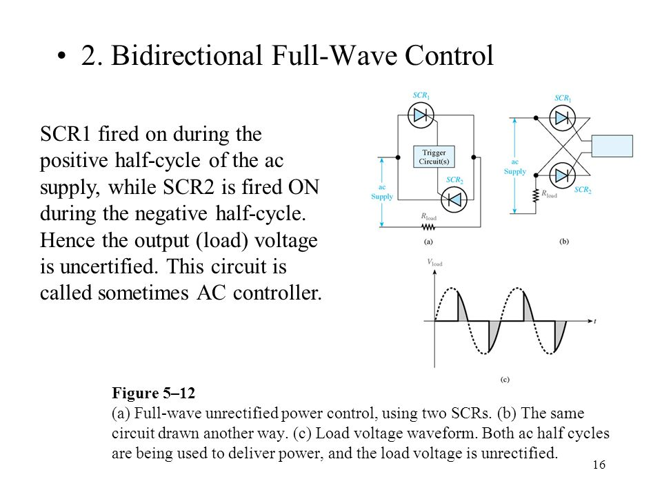 2. Bidirectional Full-Wave Control